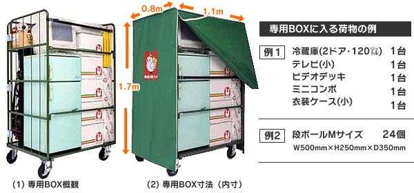 専用BOXに入る荷物の例